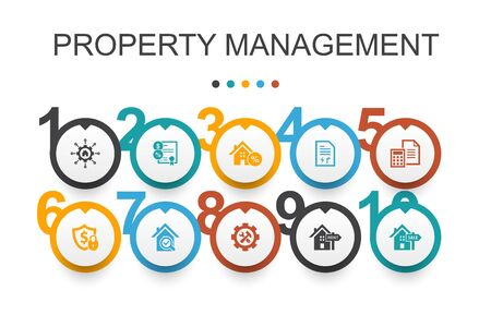property management Infographic design template.leasing, mortgage, security deposit, accounting icons