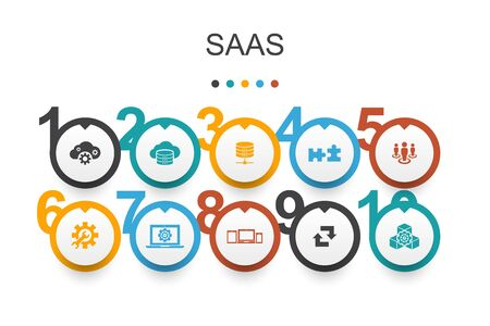SaaS Infographic design template.cloud storage, configuration, software, database icons