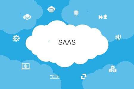 SaaS Infographic cloud design template. cloud storage, configuration, software, database icons Ilustrace