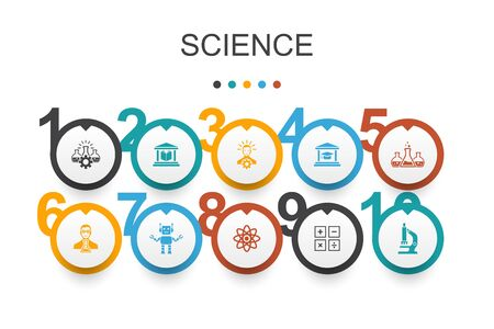 Science Infographic design template.invention, physics, laboratory, university icons