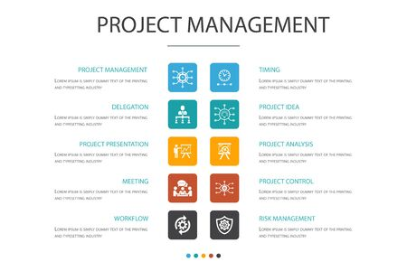Project management Infographic 10 option concept. Project presentation, Meeting, workflow, Risk management icons