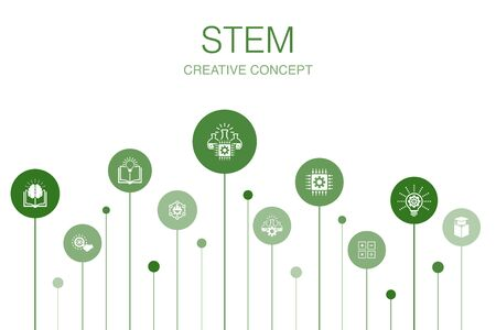 STEM Infographic 10 steps template. science, technology, engineering, mathematics icons