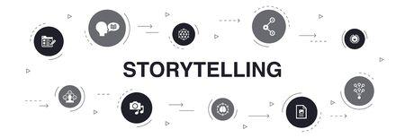 storytelling Infographie 10 étapes cercle design.content, viral, blog, icônes d'émotion