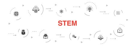 STEM Infographic 10 steps circle design.science, technology, engineering, mathematics icons