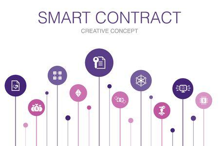 Smart Contract Infographic 10 steps template. blockchain, transaction, decentralization, fintech icons 向量圖像