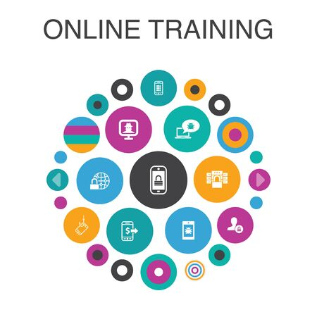 Online Training Infographic circle concept. Smart UI elements Distance Learning, learning process, elearning