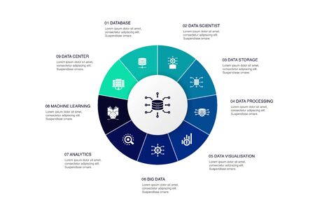 Data integration Infographic 10 steps circle design. database, data scientist, Analytics, Machine Learning icons Illustration