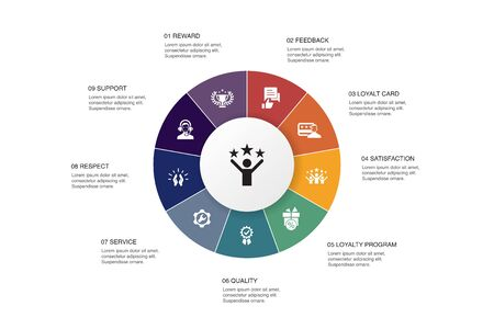 Customer Loyalty Infographic 10 steps circle design. reward, feedback, satisfaction, quality icons