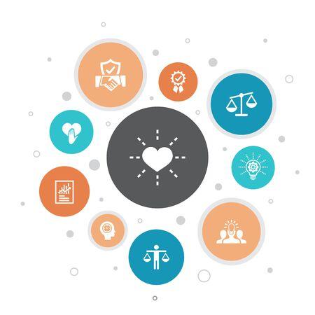 Core values Infographic 10 steps bubble design.trust, honesty, ethics, integrity icons Illustration