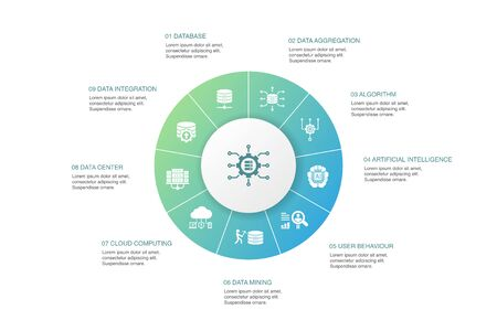 Big data Infographic 10 steps circle design.Database, Artificial intelligence, User behavior, Data center icons