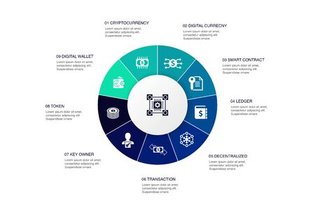 blockchain technology Infographic 10 steps circle design.cryptocurrency, digital currency, smart contract, transaction simple icons