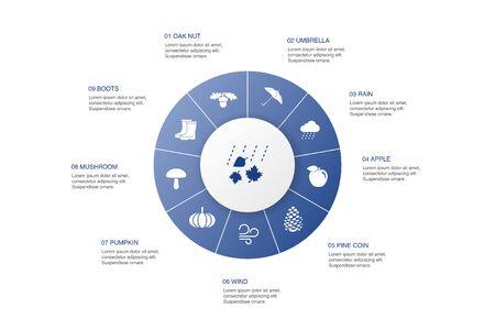 Autumn Infographic 10 steps circle design.oak nut, rain, wind, pumpkin icons Illustration
