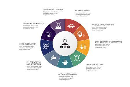 Biometrics authentication Infographic 10 steps circle design.facial recognition, face detection, fingerprint identification, palm recognition icons
