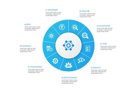 Business process Infographic 10 steps circle design.implement, analyze, development, Processing icons