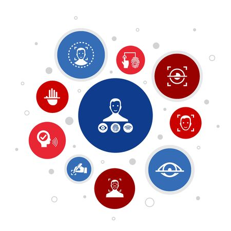 Biometrics authentication Infographic 10 steps bubble design.facial recognition, face detection, fingerprint identification, palm recognition icons