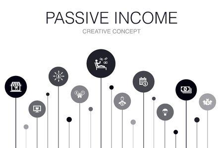 passives Einkommen Infografik 10 Schritte Kreisdesign. Affiliate-Marketing, Dividendeneinnahmen, Online-Shop, Mietobjektsymbole