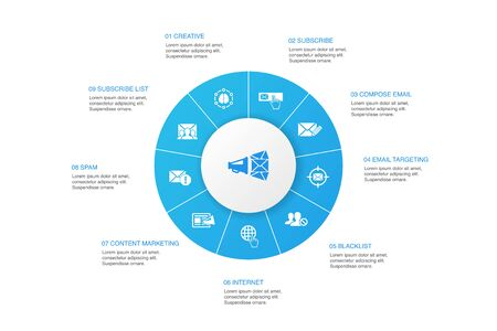Email Marketing Infographic 10 steps circle design. subscribe, compose mail, Blacklist, internet icons