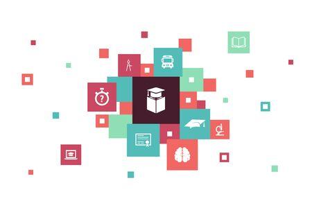 education Infographic 10 steps pixel design.graduation, microscope, quiz, school bus icons