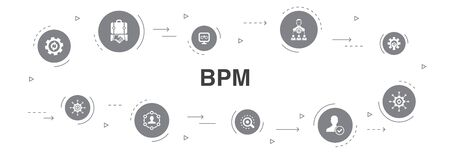 BPM Infographic 10 steps circle design. business, process, management, organization icons