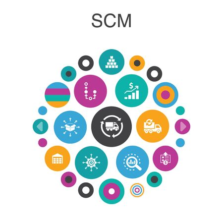 SCM Infographic circle concept. Smart UI elements management, analysis, distribution, procurement