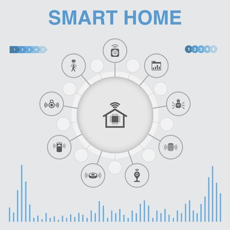 Smart home infographic with icons. Contains such icons as motion sensor, dashboard, smart assistant, robot vacuum