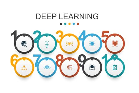 Deep learning Infographic design template algorithm, neural network, AI, Machine learning simple icons Ilustracja
