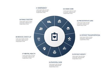 Medical services Infographic 10 steps circle design.Emergency, Preventive care, patient Transportation, Prenatal care simple icons