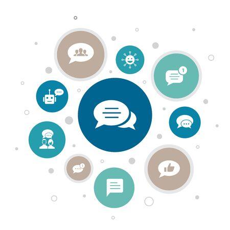 message Infographic 10 steps bubble design.emoji, chatbot, group chat, message app icons Ilustração