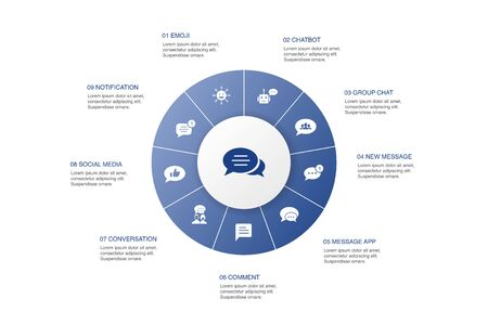 message Infographic 10 steps circle design.emoji, chatbot, group chat, message app icons Ilustração