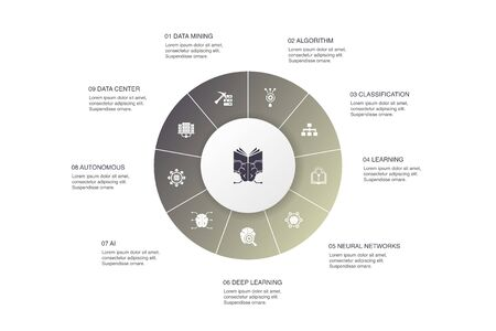 Machine learning Infographic 10 steps circle design.data mining, algorithm, classification, AI icons