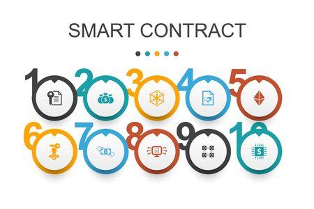 Plantilla de diseño de infografía de contrato inteligente. blockchain, transacción, descentralización, fintech iconos simples