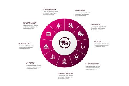 SCM Infographic 10 steps circle design. management, analysis, distribution, procurement icons Illustration