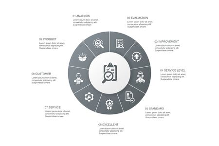 quality control Infographic 10 steps circle design. analysis, improvement, service level, excellent icons