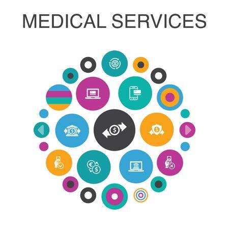 Medical services Infographic circle concept. Smart UI elements Emergency, Preventive care, patient Transportation, Prenatal Illustration