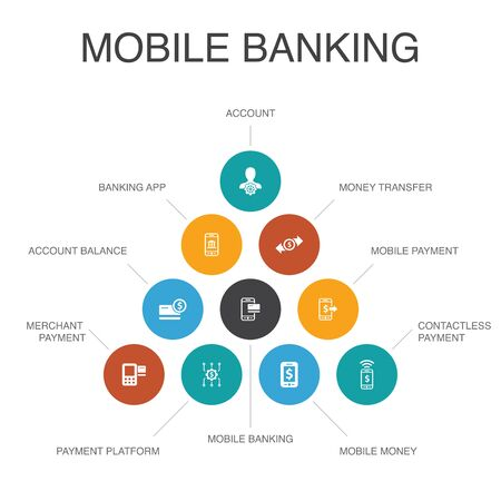 Mobile banking Infographic 10 steps concept.account, banking app, money transfer, Mobile payment icons