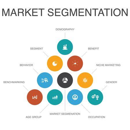 Segmentación del mercado Infografía 10 pasos concept.demografía, segmento, Benchmarking, Iconos de grupo de edad
