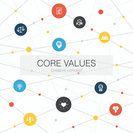 Core values trendy web template with simple icons. Contains such elements as trust, honesty, ethics