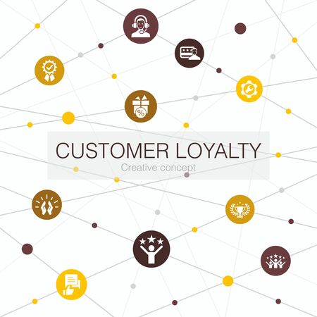 Customer Loyalty trendy web template with simple icons. Contains such elements as reward, feedback, satisfaction