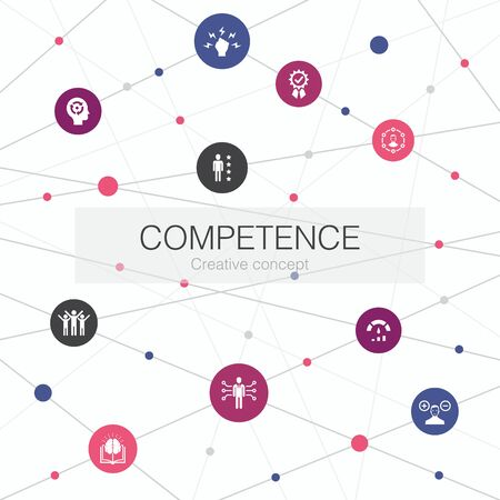 Competence trendy web template with simple icons. Contains such elements as knowledge, skills, performance Banco de Imagens - 131279235