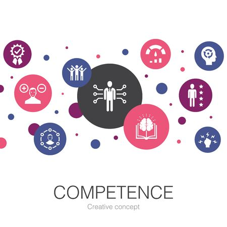 Competence trendy circle template with simple icons. Contains such elements as knowledge, skills, performance Ilustrace