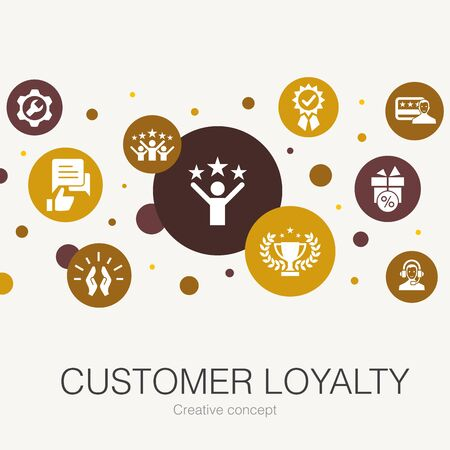 Customer Loyalty trendy circle template with simple icons. Contains such elements as reward, feedback, satisfaction
