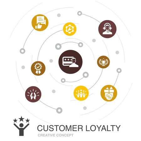 Customer Loyalty colored circle concept with simple icons. Contains such elements as reward, feedback, satisfaction Illusztráció
