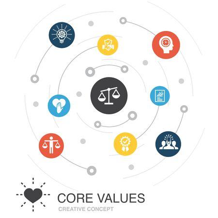 Concept de cercle coloré de valeurs fondamentales avec des icônes simples. Contient des éléments tels que la confiance, l'honnêteté, l'éthique