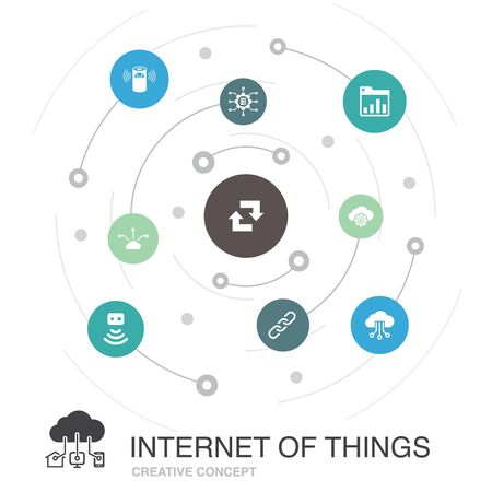 Internet of things colored circle concept with simple icons. Contains such elements as Dashboard, Cloud Computing, Smart assistant, synchronization Иллюстрация