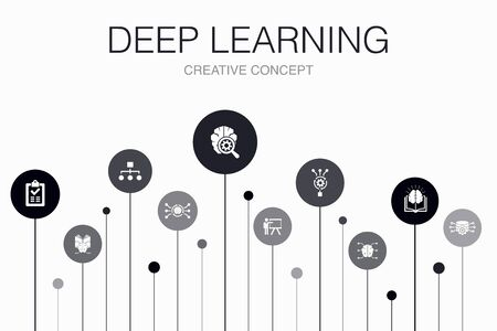 Deep learning Infographic 10 steps template. algorithm, neural network, AI, Machine learning icons  イラスト・ベクター素材