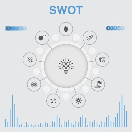 SWOT infographic with icons. Contains such icons as Strength, weakness, opportunity, threat