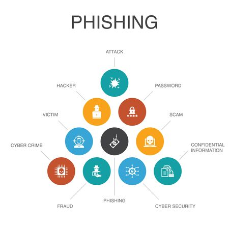 phishing Infographic 10 steps concept.attack, hacker, cyber crime, fraud simple icons Foto de archivo - 131354928