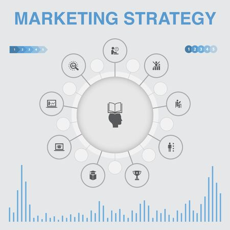 marketing strategy infographic with icons. Contains such icons as planning, marketing manager, presentation, planning