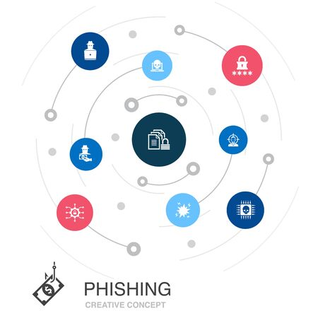 phishing colored circle concept with simple icons. Contains such elements as attack, hacker, cyber crime