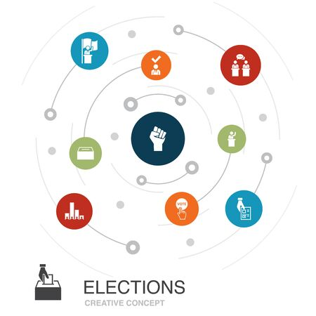 Elections colored circle concept with simple icons. Contains such elements as Voting, Ballot box, Candidate